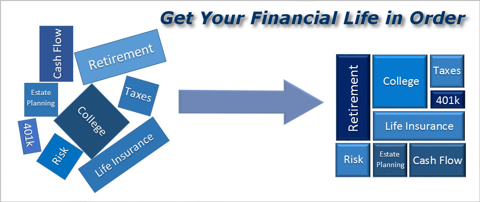 Get Finances in Order